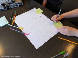 En person skriver på en post-it-lapp. Lappen er klistret til et stort hvitt ark med tegnet kart.